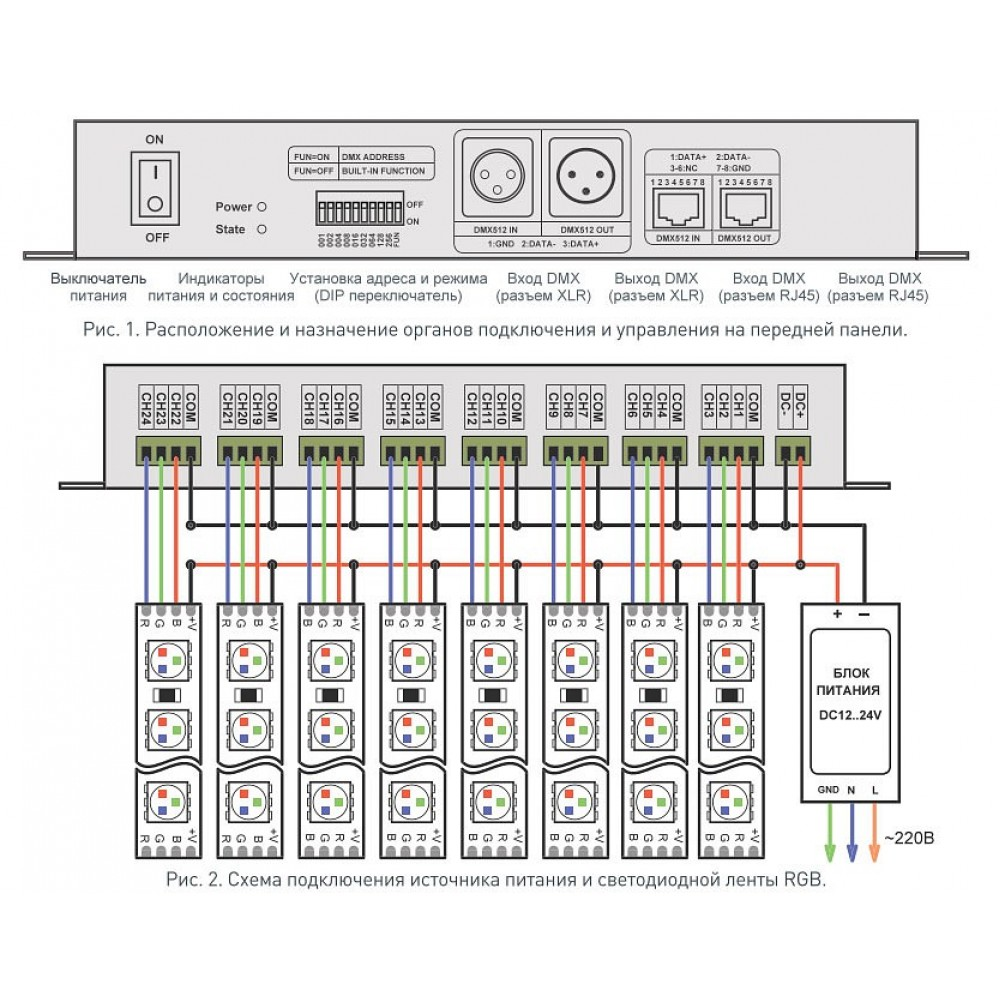 Декодер DMX Arlight DMX-24C DMX-24CH-5A (12-24V,1440-2880W)