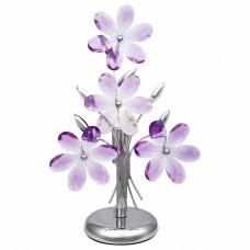 Настольная лампа декоративная Globo Purple 5146